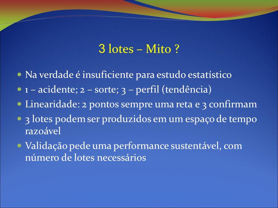 3 lotes – Mito .