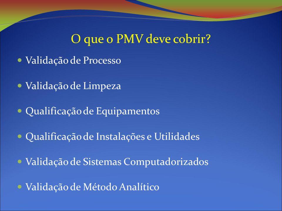 O que o PMV deve cobrir.