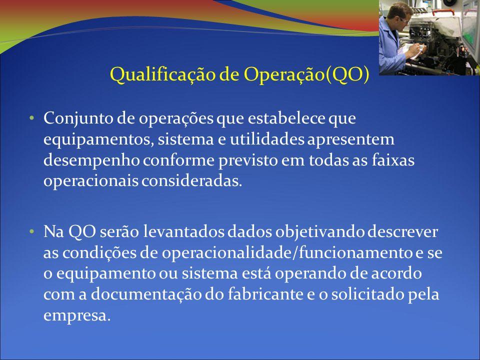 Qualificação de Operação(QO) Conjunto de operações que estabelece que equipamentos, sistema e utilidades apresentem desempenho conforme previsto em todas as faixas operacionais consideradas.