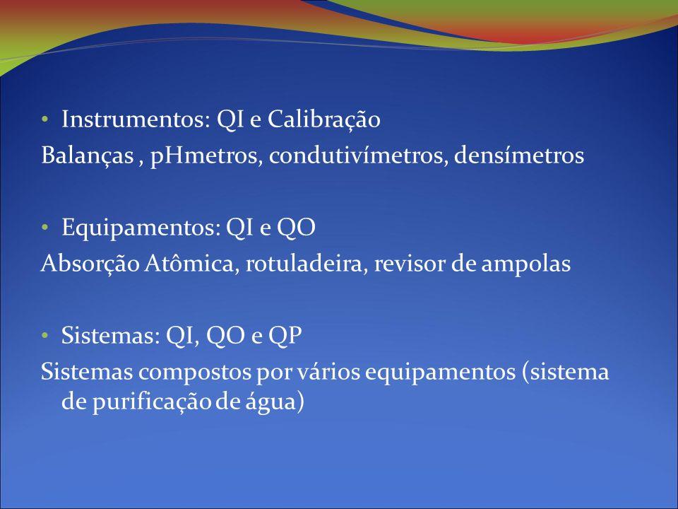 Instrumentos: QI e Calibração Balanças, pHmetros, condutivímetros, densímetros Equipamentos: QI e QO Absorção Atômica, rotuladeira, revisor de ampolas Sistemas: QI, QO e QP Sistemas compostos por vários equipamentos (sistema de purificação de água)