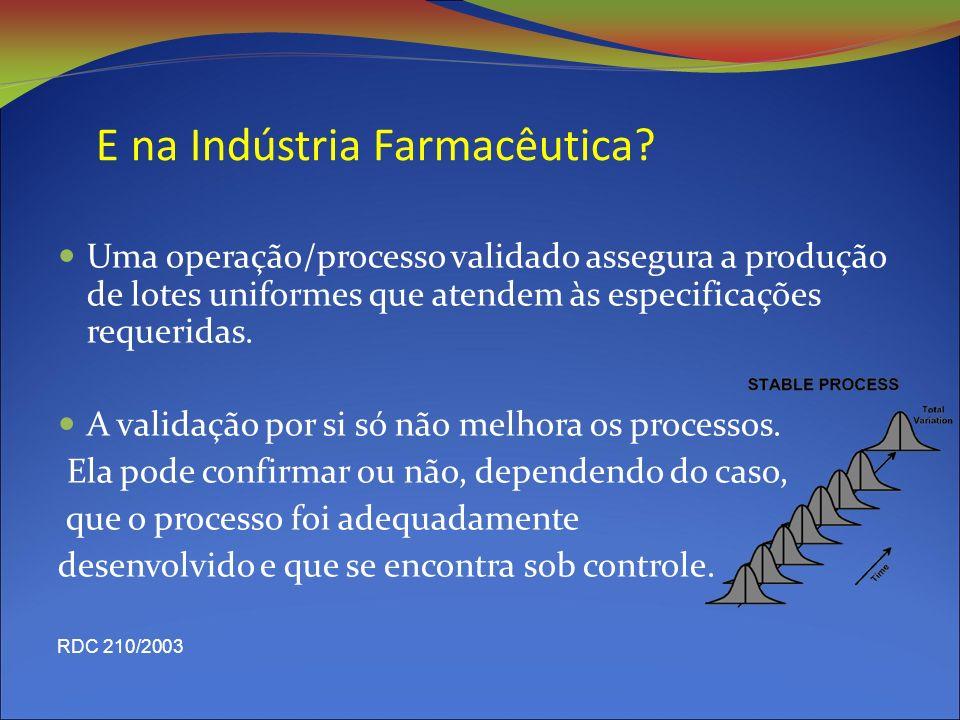 E na Indústria Farmacêutica.