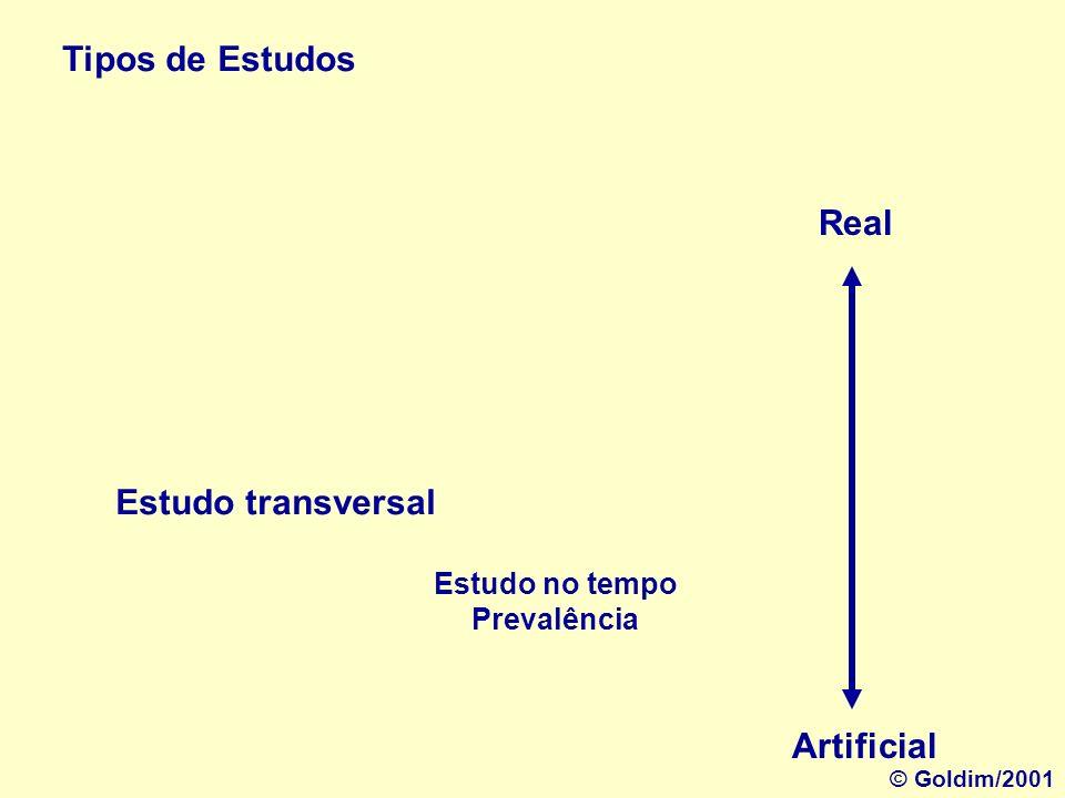 Tipos de Estudos Estudo ecológico Real Artificial população © Goldim/2001