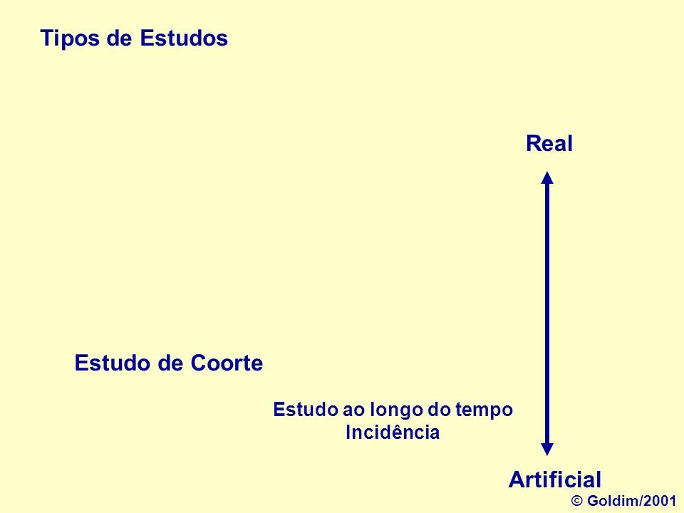 Tipos de Estudos Estudo transversal Real Artificial Estudo no tempo Prevalência © Goldim/2001