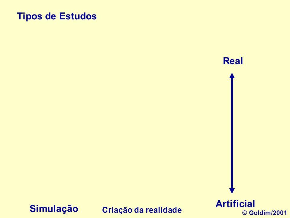 Tipos de Estudos Estudo experimental Real Artificial Alteração da realidade © Goldim/2001