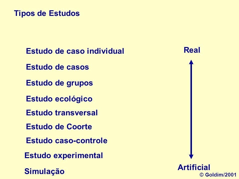 Tipos de Estudos Simulação Real Artificial Criação da realidade © Goldim/2001