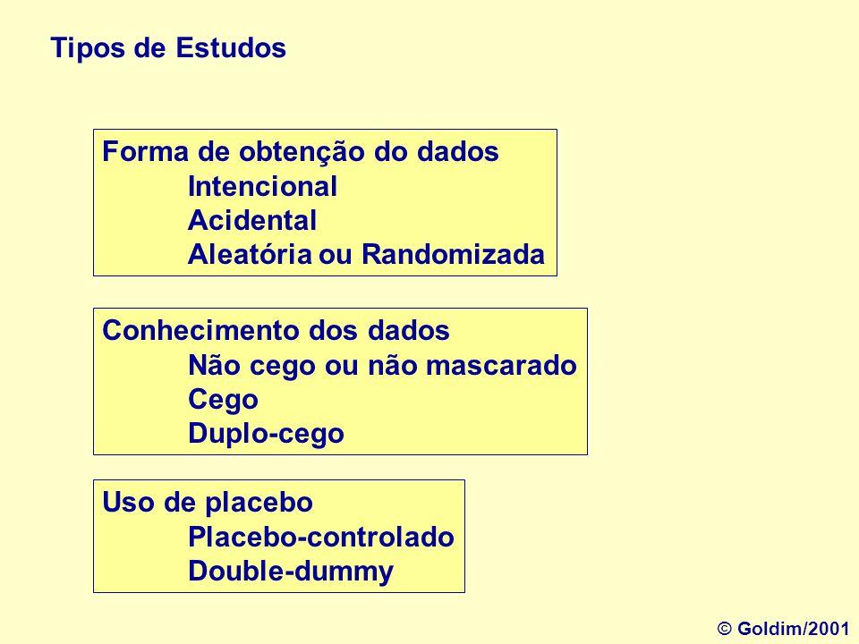 Tipos de Estudos Conhecimento dos dados Não cego ou não mascarado Cego Duplo-cego Uso de placebo Placebo-controlado Double-dummy Forma de obtenção do dados Intencional Acidental Aleatória ou Randomizada © Goldim/2001