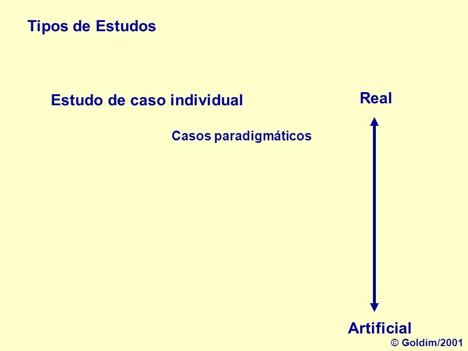 Tipos de Estudos Bibliográfico Dados secundários © Goldim/2001
