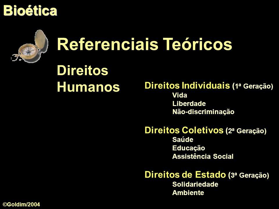 Direitos Individuais ( 1ª Geração) Vida Liberdade Não-discriminação Direitos Coletivos ( 2ª Geração) Saúde Educação Assistência Social Direitos de Est