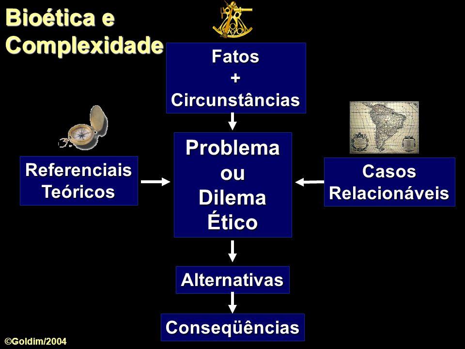 ReferenciaisTeóricos CasosRelacionáveis Fatos+Circunstâncias Alternativas Problema ou Dilema Ético Bioética e Complexidade Conseqüências ©Goldim/2004