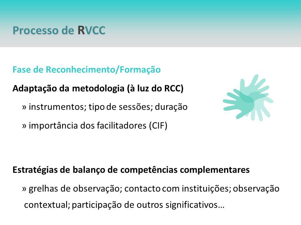 Processo de R VCC Fase de Reconhecimento/Formação Adaptação da metodologia (à luz do RCC) » instrumentos; tipo de sessões; duração » importância dos facilitadores (CIF) Estratégias de balanço de competências complementares » grelhas de observação; contacto com instituições; observação contextual; participação de outros significativos…