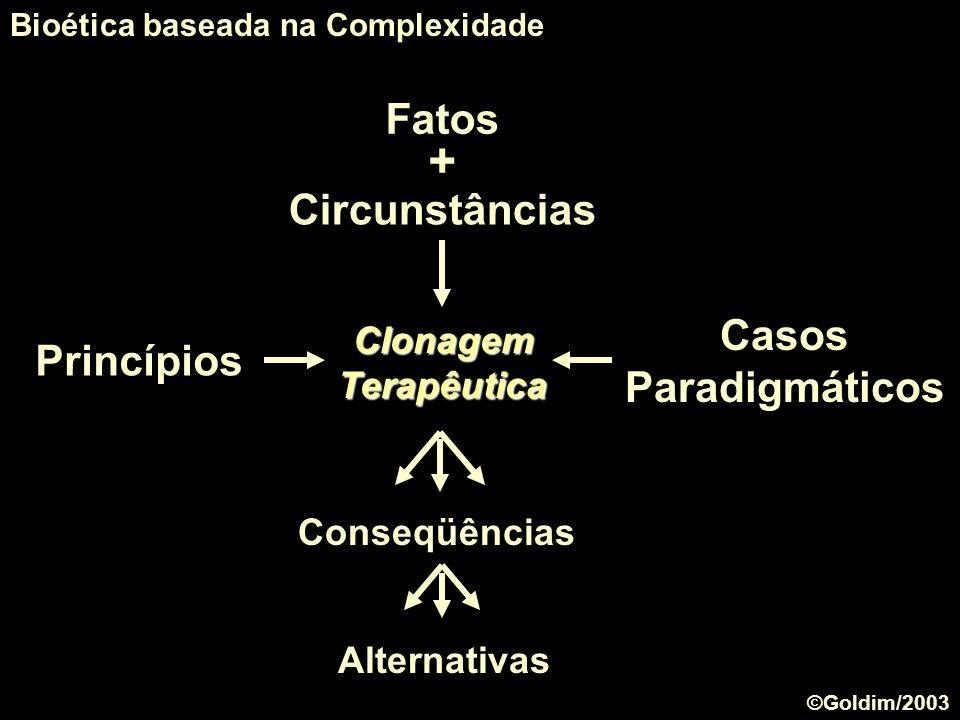 Clonagem Terapêutica Princípios Casos Paradigmáticos Bioética baseada na Complexidade Conseqüências Fatos Circunstâncias + Alternativas ©Goldim/2003