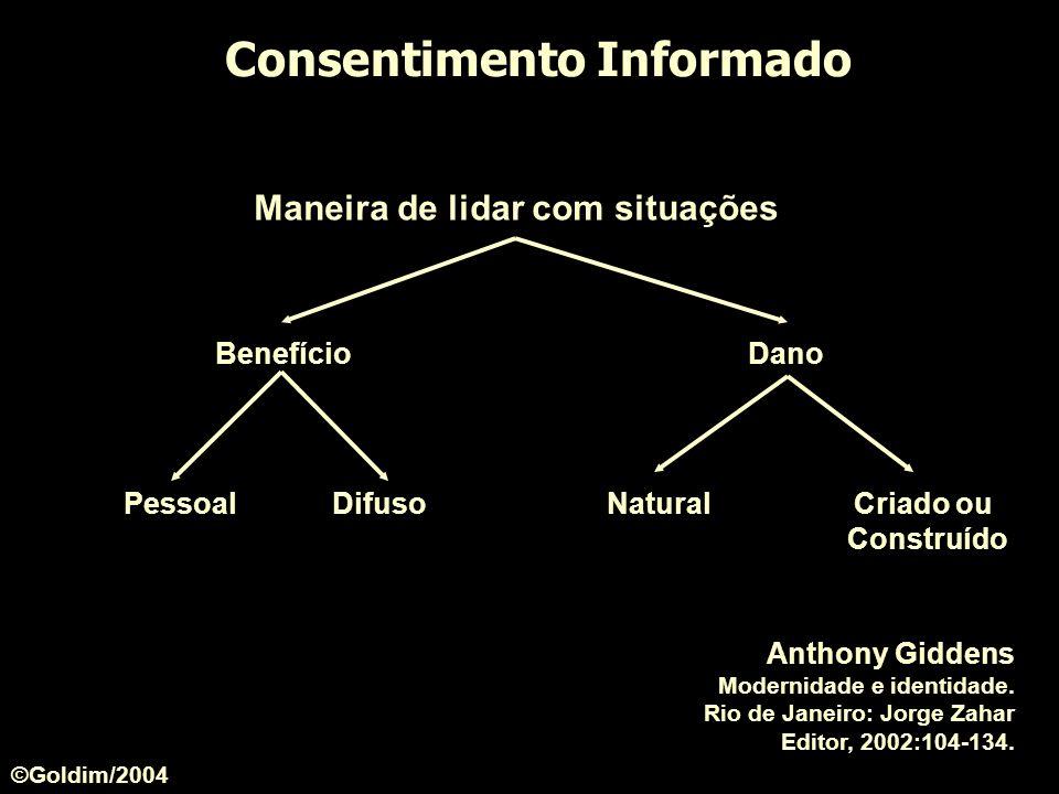 Consentimento Informado Maneira de lidar com situações BenefícioDano PessoalDifusoNaturalCriado ou Construído Anthony Giddens Modernidade e identidade
