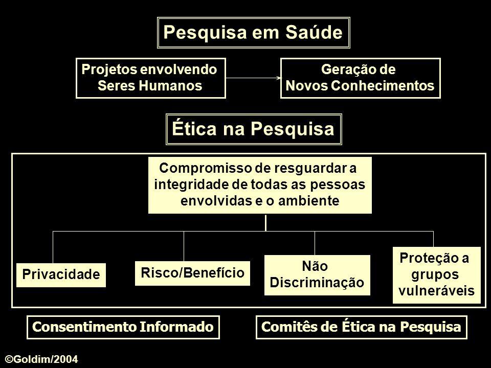 Comparação entre resultados de 1986-1997 e 2000-2001 Revisão dos pareceres 1233 projetos (1986-1997) 687 projetos (2000-2001) Principais Resultados Termo de Consentimento Informado 1986-1997: 83,3% 2000-2001: 66,0% Oliveira JG, Pithan CF, Raymundo MM, Goldim JR COMPARAÇÃO ENTRE PROBLEMAS VERIFICADOS NA AVALIAÇÃO DE TERMOS DE CONSENTIMENTO INFORMADO ENTRE DOIS PERÍODOS.