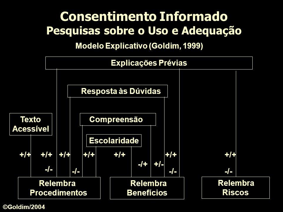 Relembra Procedimentos Relembra Benefícios Relembra Riscos Texto Acessível +/+ Resposta às Dúvidas +/+ +/- Explicações Prévias +/+ -/- Compreensão -/+