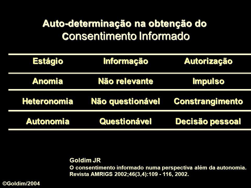 EstágioAnomiaHeteronomiaAutonomiaInformação Não relevante Não questionável QuestionávelAutorizaçãoImpulsoConstrangimento Decisão pessoal Auto-determin