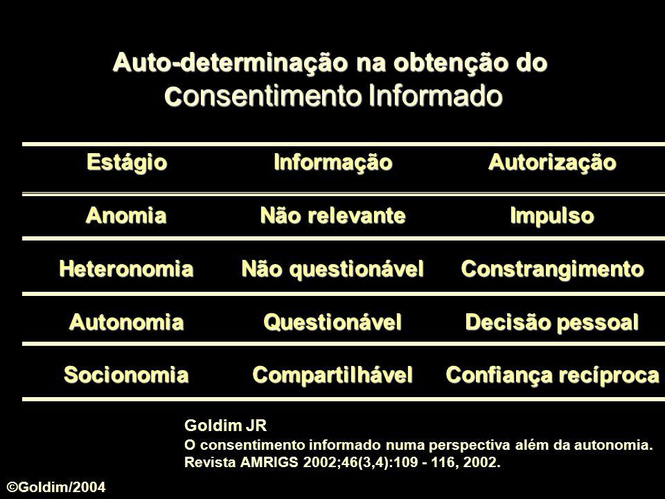 EstágioAnomiaHeteronomiaAutonomiaSocionomiaInformação Não relevante Não questionável QuestionávelCompartilhávelAutorizaçãoImpulsoConstrangimento Decis