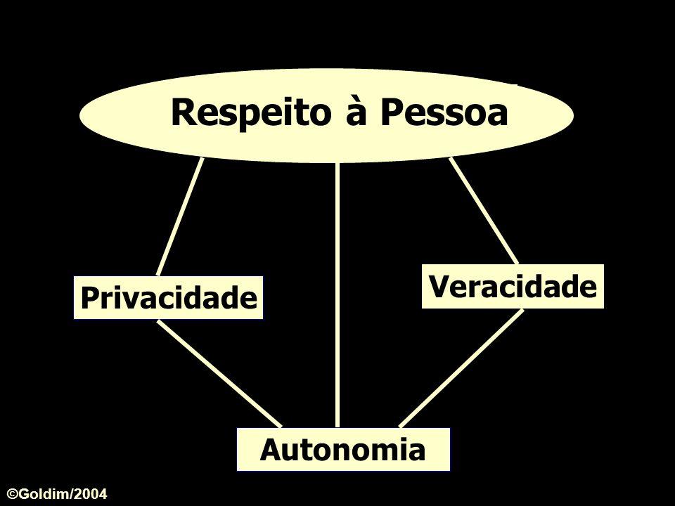 Respeito à Pessoa Privacidade Veracidade Autonomia ©Goldim/2004