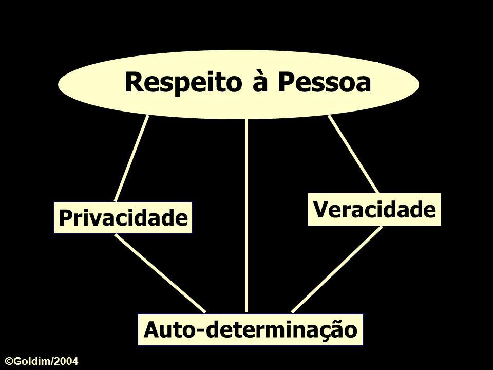 Respeito à Pessoa Privacidade Veracidade Auto-determinação ©Goldim/2004