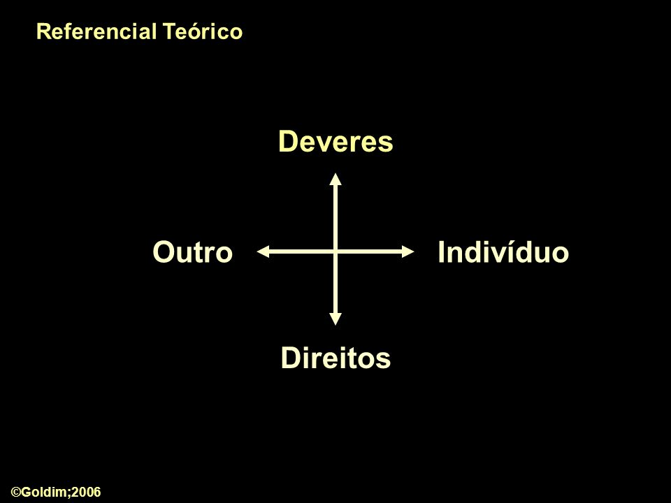 Referencial Teórico Deveres Direitos IndivíduoOutro ©Goldim;2006