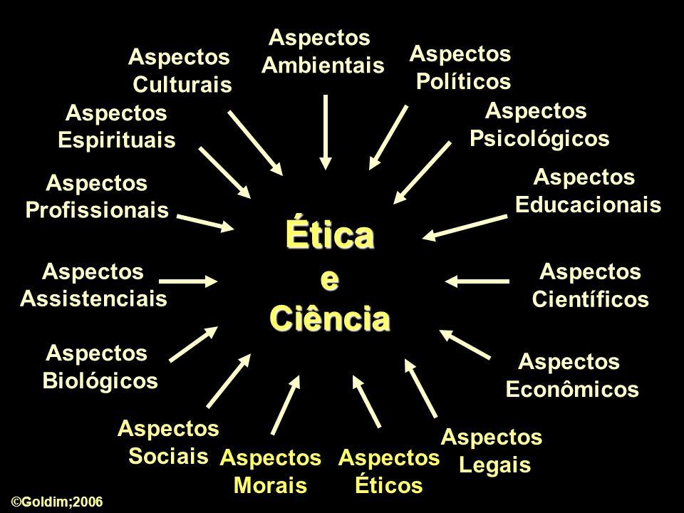 ReferenciaisTeóricos CasosRelacionáveis Fatos+Circunstâncias Alternativas Problema ou Conflito Ético Conseqüências Bioética e Complexidade ©Goldim;2006
