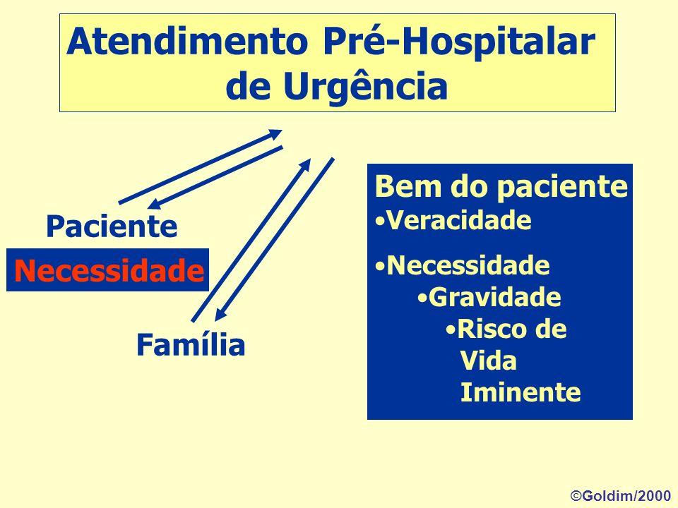 Atendimento Pré-Hospitalar de Urgência Paciente Família Sociedade Instituições fora da área da Saúde Instituições da área da Saúde ©Goldim/2000