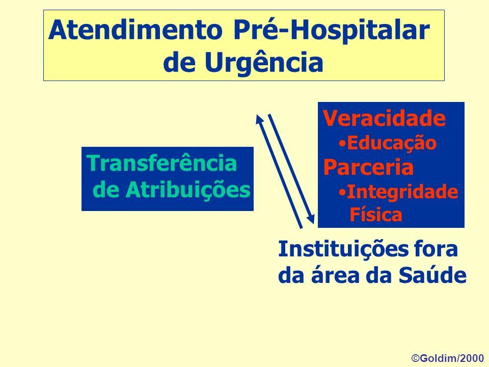 Atendimento Pré-Hospitalar de Urgência Sociedade Condições de Trabalho Recursos Adequados Reconhecimento Proteção Competência técnica Humanização Rele