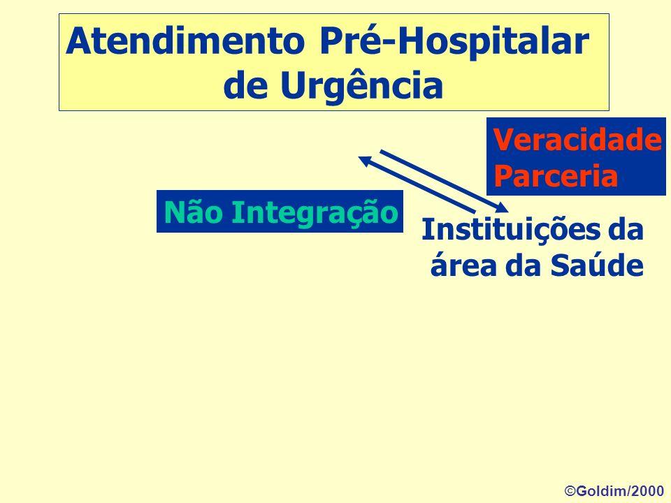Atendimento Pré-Hospitalar de Urgência Instituições fora da área da Saúde Transferência de Atribuições Veracidade Educação Parceria Integridade Física