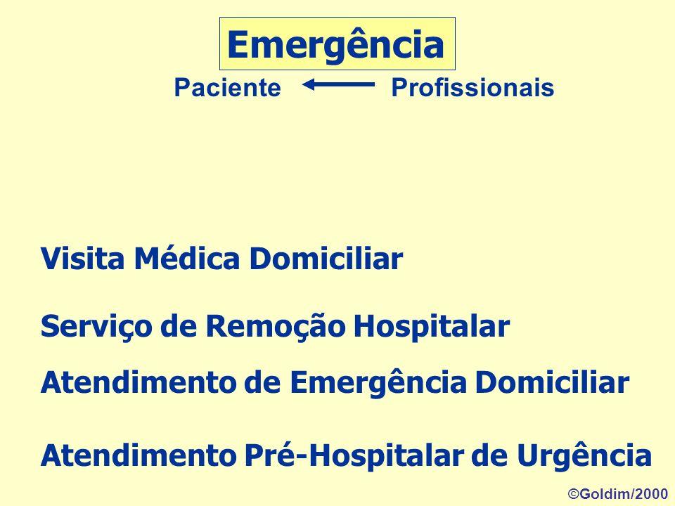 Atendimento Pré-Hospitalar de Urgência Atendimento de Emergência Domiciliar Serviço de Remoção Hospitalar Visita Médica Domiciliar Emergência Paciente Profissionais ©Goldim/2000