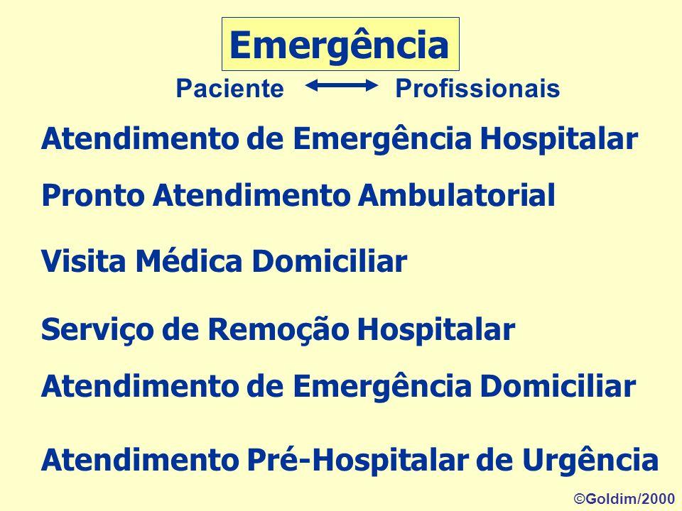 Atendimento Pré-Hospitalar de Urgência Pronto Atendimento Ambulatorial Atendimento de Emergência Hospitalar Atendimento de Emergência Domiciliar Serviço de Remoção Hospitalar Visita Médica Domiciliar Emergência Paciente Profissionais ©Goldim/2000