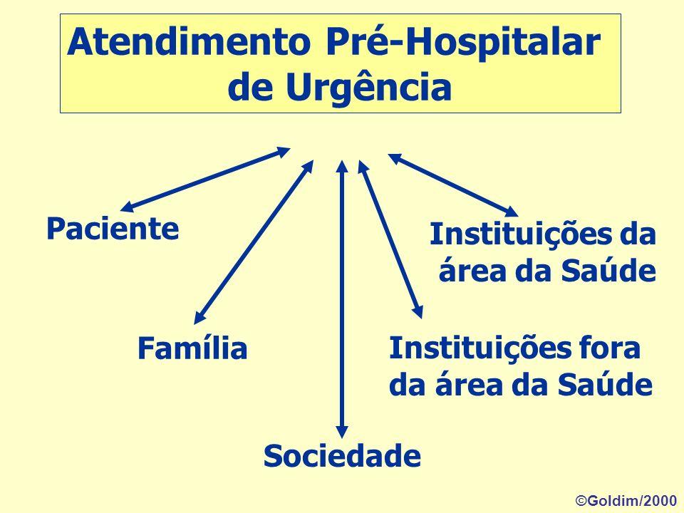 Atendimento Pré-Hospitalar de Urgência Pronto Atendimento Ambulatorial Atendimento de Emergência Hospitalar Atendimento de Emergência Domiciliar Servi