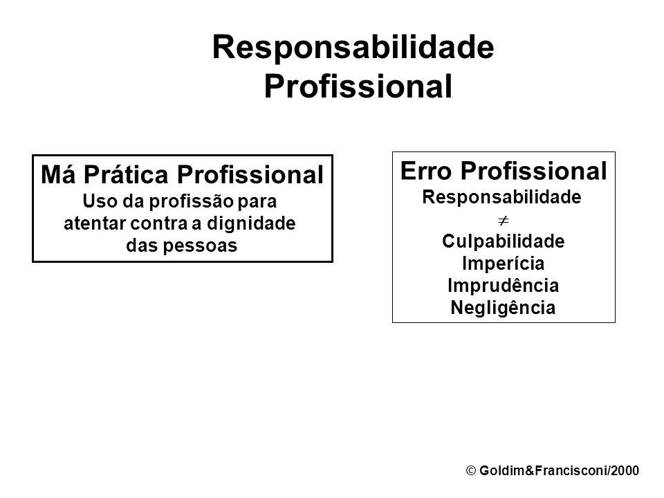 Relação Profissional-Paciente Prof. José Roberto Goldim Prof. Carlos Fernando Francisconi outubro/2000