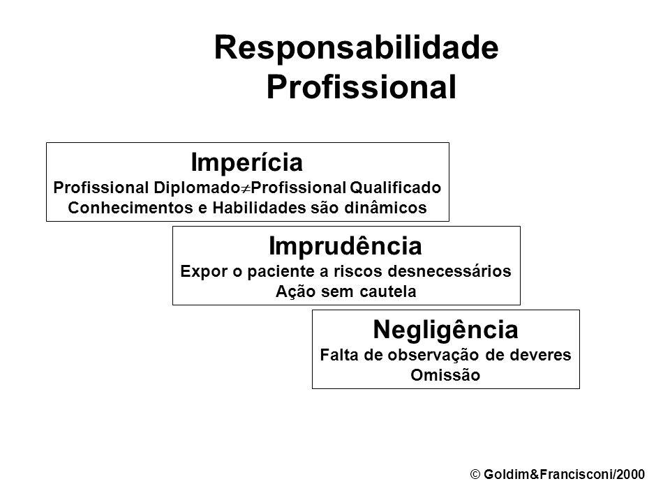 Responsabilidade Profissional Má Prática Profissional Uso da profissão para atentar contra a dignidade das pessoas Erro Profissional Responsabilidade