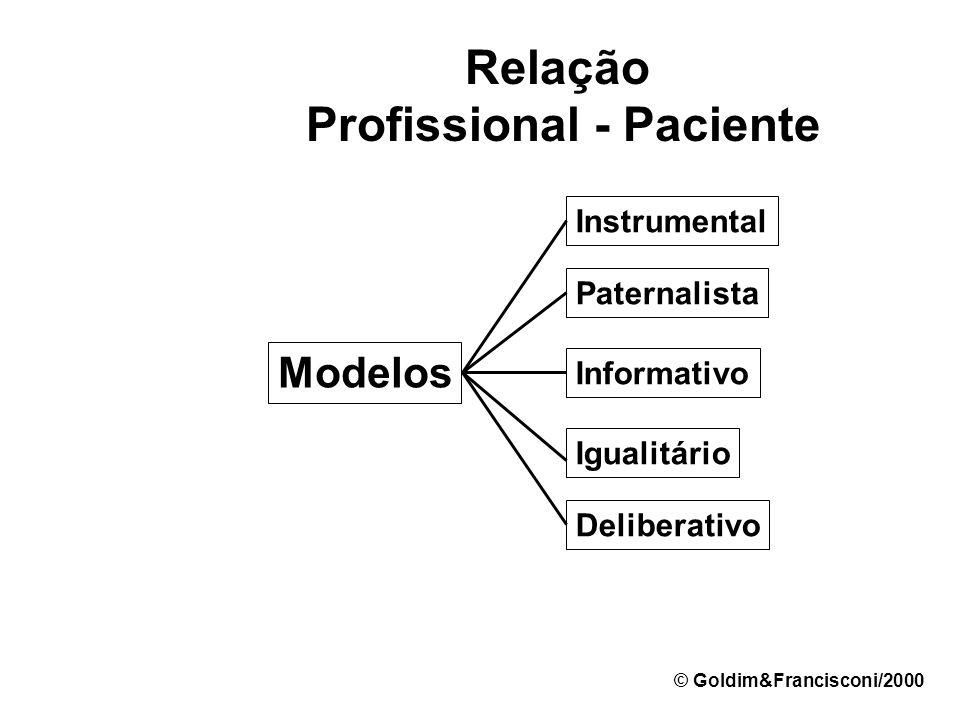 Relação Profissional - Paciente Modelos Instrumental Paternalista Informativo Igualitário Deliberativo © Goldim&Francisconi/2000