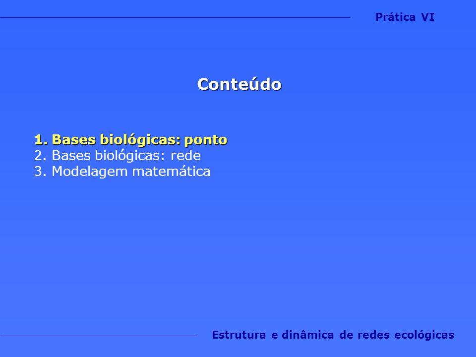 Conteúdo 1.Bases biológicas: ponto 2.Bases biológicas: rede 3.Modelagem matemática Prática VI Estrutura e dinâmica de redes ecológicas
