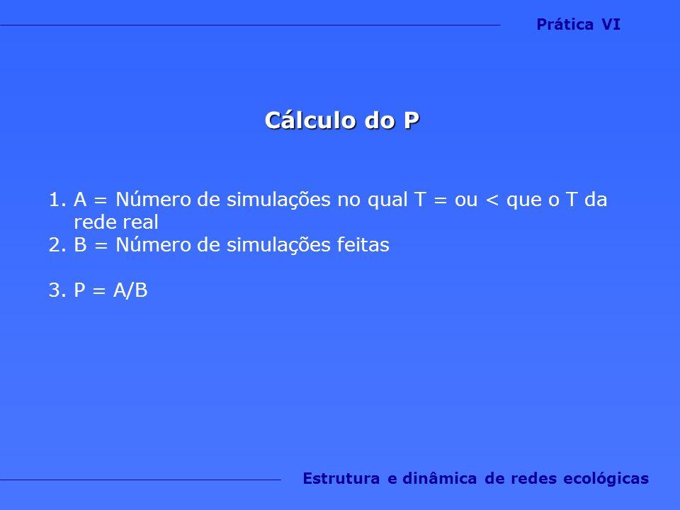Cálculo do P 1.A = Número de simulações no qual T = ou < que o T da rede real 2.B = Número de simulações feitas 3.P = A/B Prática VI Estrutura e dinâm