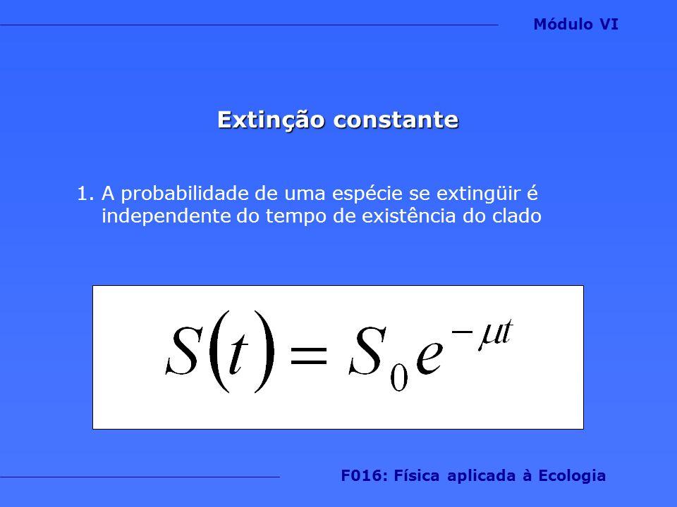 Extinção constante 1.A probabilidade de uma espécie se extingüir é independente do tempo de existência do clado Módulo VI F016: Física aplicada à Ecol