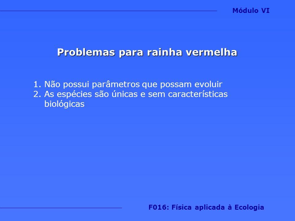 Problemas para rainha vermelha 1.Não possui parâmetros que possam evoluir 2.As espécies são únicas e sem características biológicas Módulo VI F016: Fí