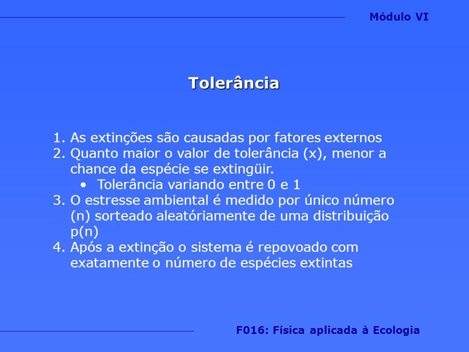 Tolerância 1.As extinções são causadas por fatores externos 2.Quanto maior o valor de tolerância (x), menor a chance da espécie se extingüir. Tolerânc