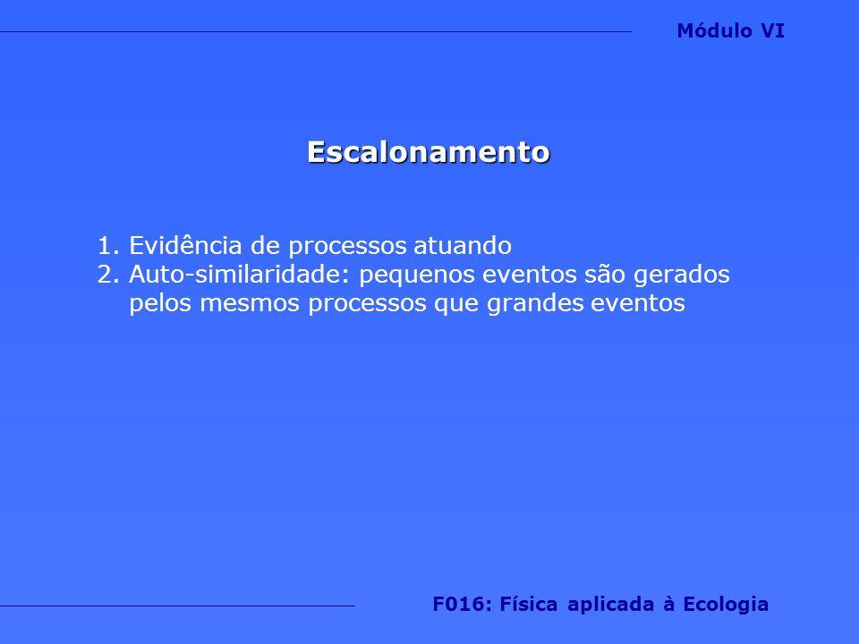 Escalonamento 1.Evidência de processos atuando 2.Auto-similaridade: pequenos eventos são gerados pelos mesmos processos que grandes eventos Módulo VI