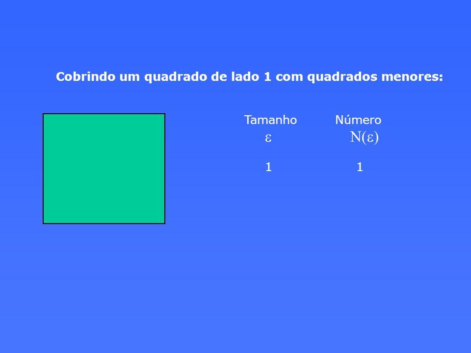 Cobrindo um quadrado de lado 1 com quadrados menores: Tamanho Número e N(e) 1 1