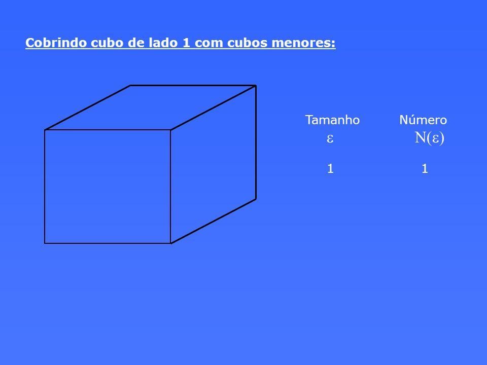 Cobrindo cubo de lado 1 com cubos menores: Tamanho Número e N(e) 1 1