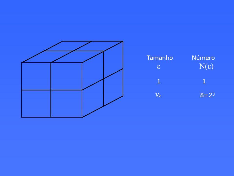 Tamanho Número e N(e) 1 1 ½ 8=2 3