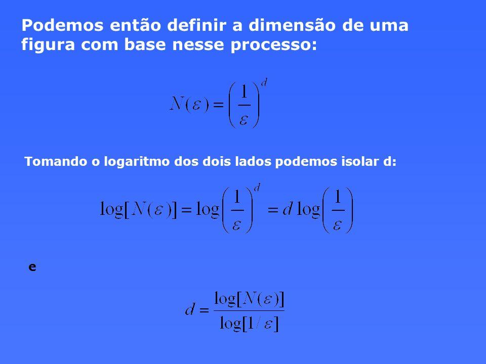 Podemos então definir a dimensão de uma figura com base nesse processo: Tomando o logaritmo dos dois lados podemos isolar d: e
