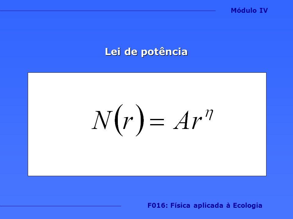 Lei de potência Módulo IV F016: Física aplicada à Ecologia