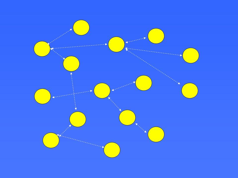 Conteúdo 1.Princípios termodinâmicos 2.Sistemas estocásticos e determinísticos 3.Propriedades emergentes 4.Ecossistemas como sistemas adaptativos complexos 5.Resumo Módulo I F016: Física aplicada à Ecologia