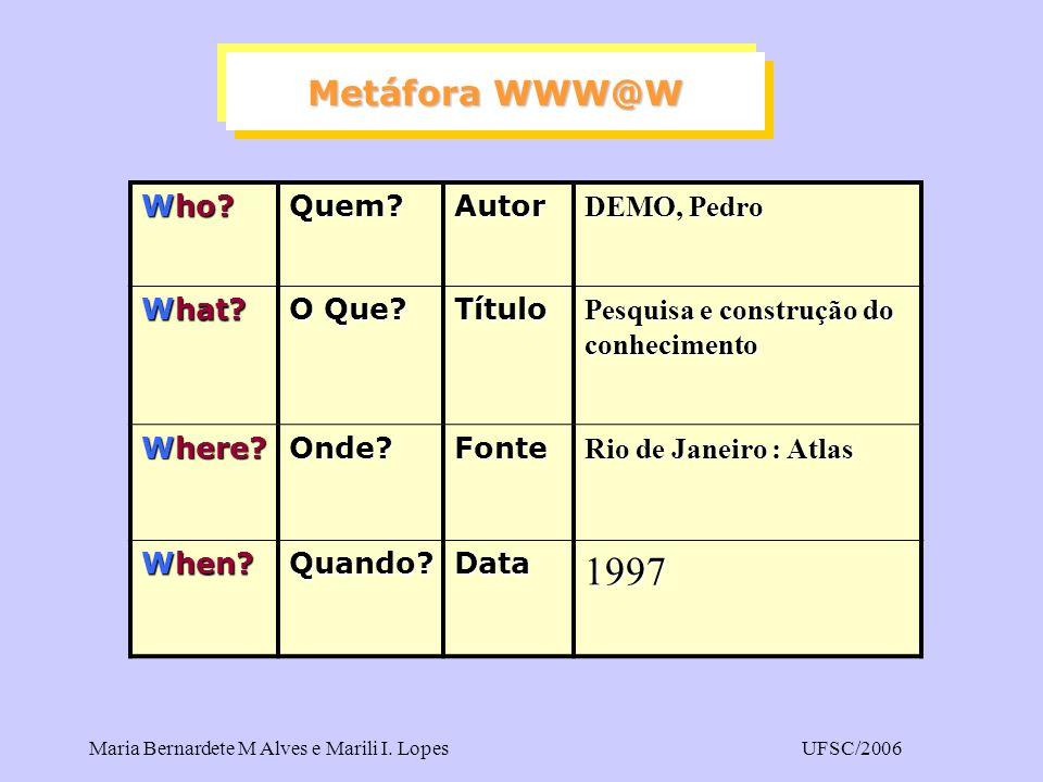 Maria Bernardete M Alves e Marili I. LopesUFSC/2006 Who? Quem?Autor DEMO, Pedro What? O Que? Título Pesquisa e construção do conhecimento Where? Onde?