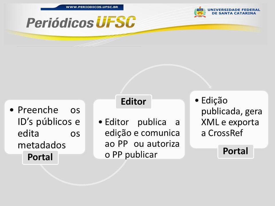 Preenche os IDs públicos e edita os metadados Portal Editor publica a edição e comunica ao PP ou autoriza o PP publicar Editor Edição publicada, gera XML e exporta a CrossRef Portal