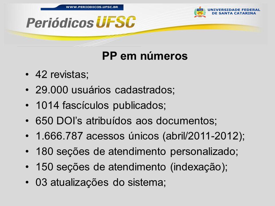 PP em números 42 revistas; 29.000 usuários cadastrados; 1014 fascículos publicados; 650 DOIs atribuídos aos documentos; 1.666.787 acessos únicos (abril/2011-2012); 180 seções de atendimento personalizado; 150 seções de atendimento (indexação); 03 atualizações do sistema;