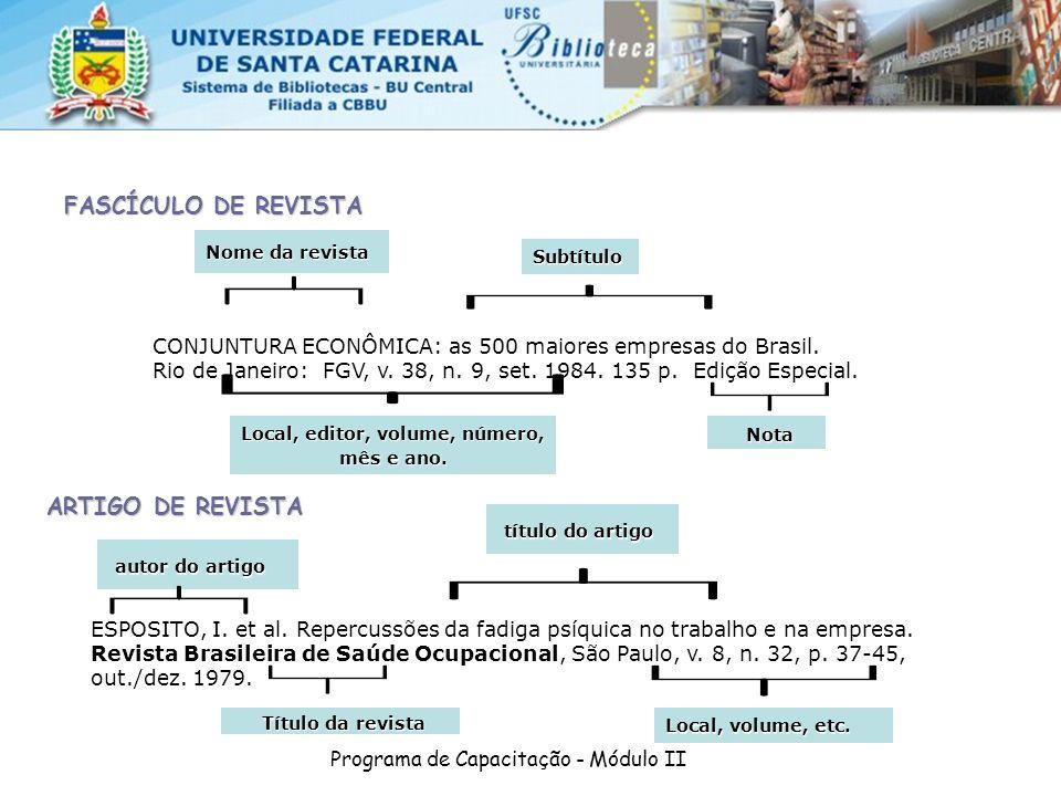 Programa de Capacitação - Módulo II FASCÍCULO DE REVISTA Nome da revista Local, editor, volume, número, mês e ano. Subtítulo Nota Nota CONJUNTURA ECON