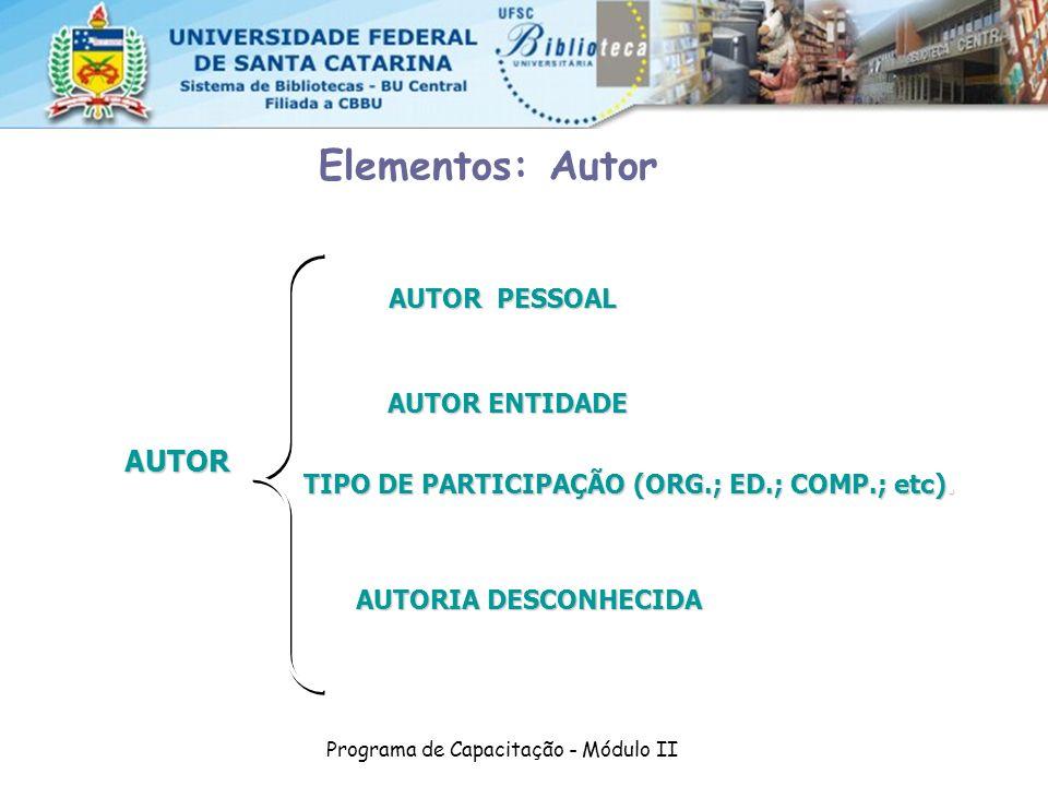 Programa de Capacitação - Módulo II Elementos: Autor AUTOR AUTOR PESSOAL AUTOR ENTIDADE TIPO DE PARTICIPAÇÃO (ORG.; ED.; COMP.; etc). AUTORIA DESCONHE